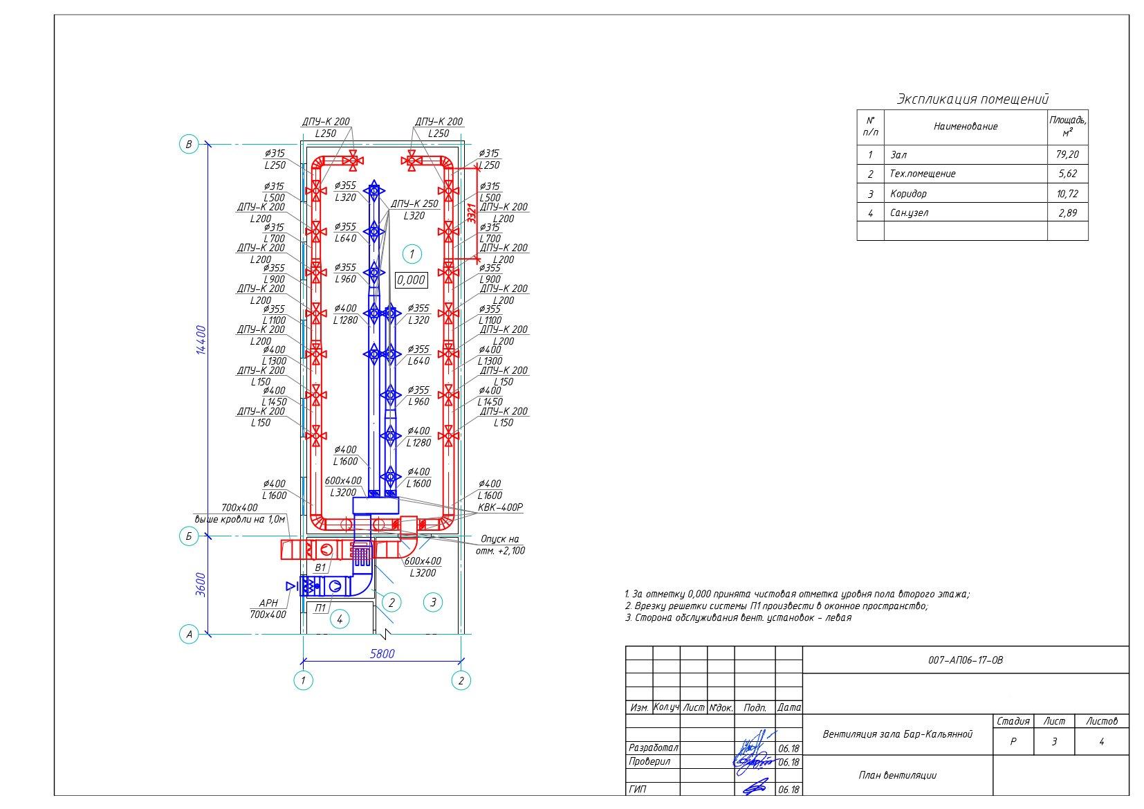 Типовой проект приточно-вытяжной вентиляции кальянной площадью 80 м<sup>2</sup>