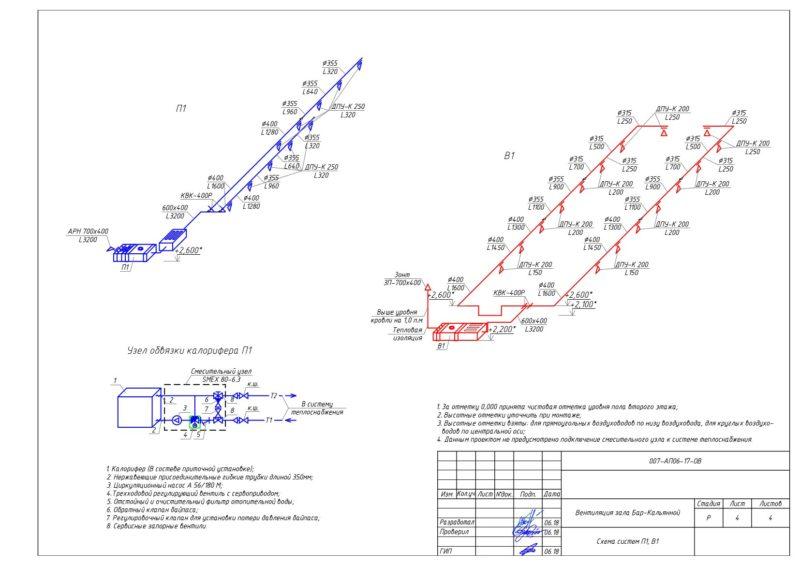 Типовой проект приточно-вытяжной вентиляции кальянной площадью 80 м2