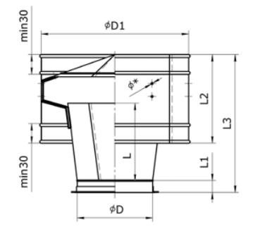 дефлектор габариты