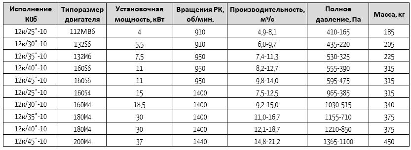 13-284-10-06