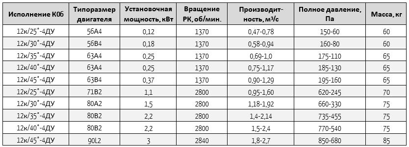 13-284-4-06ду