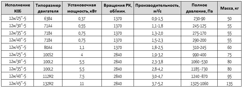 13-284-5-06