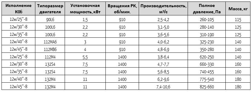 13-284-8-06