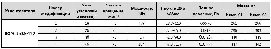 30-160-11,2