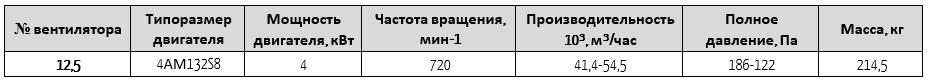 06-300-12,5