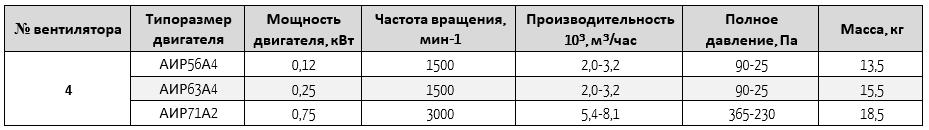 06-300-4
