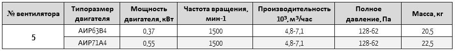06-300-5