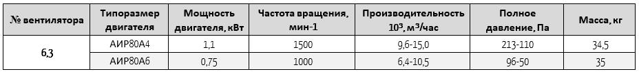 06-300-6,3