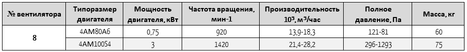 06-300-8