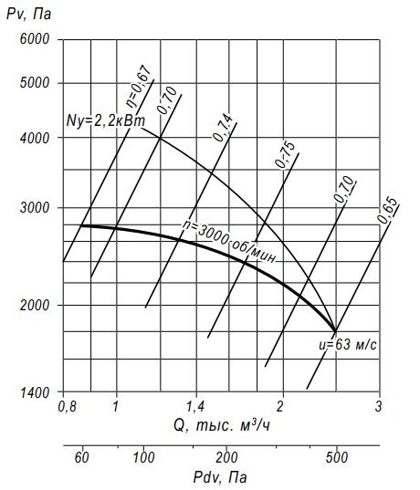 а5-35-4