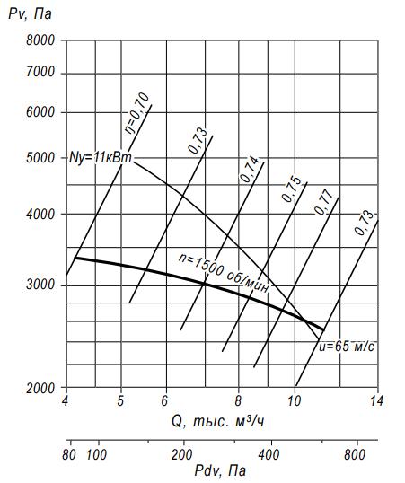 а5-35-8,5