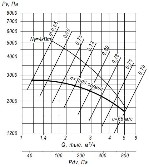 а5-45-4,25