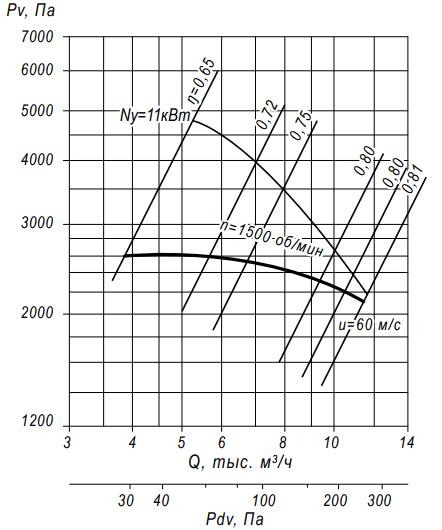 а5-45-8