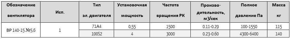 140-15-5,6