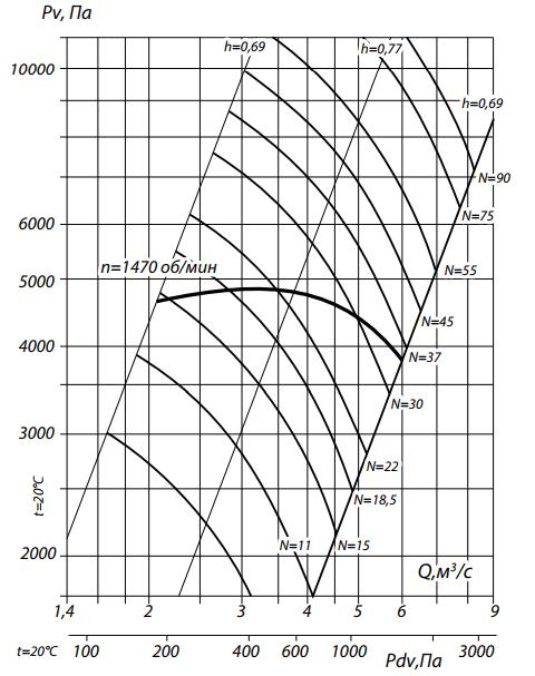 а10-3