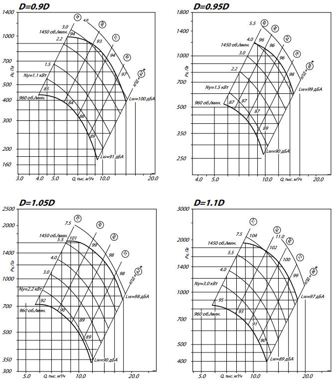 а6,3-2