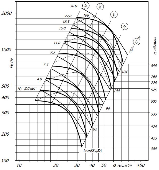 а12,5-5