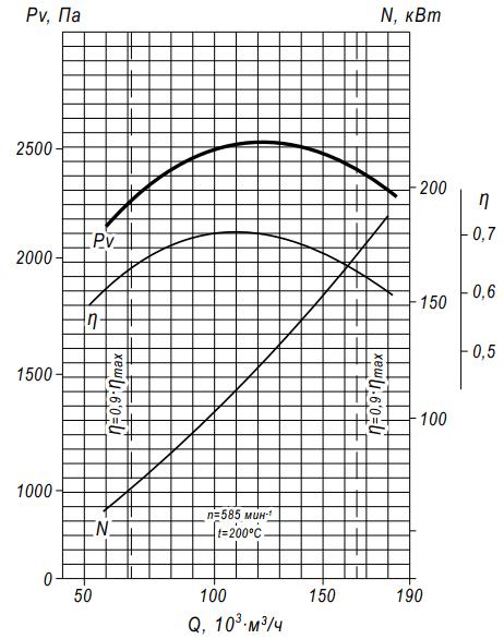 ад20-1
