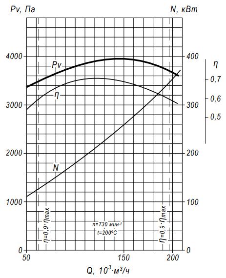 ад20-2