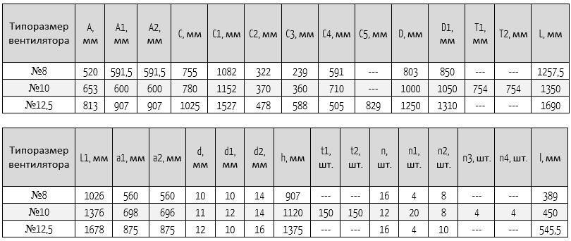 14-46 габариты сх5