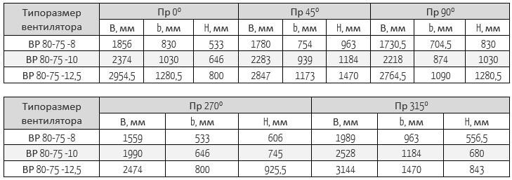 размеры 80-75 сх5 наклон