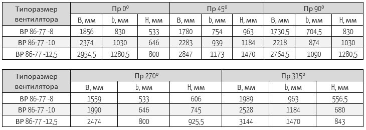 86-77 сх.5 размеры наклон