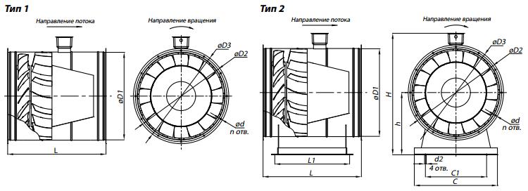 габариты 30-160