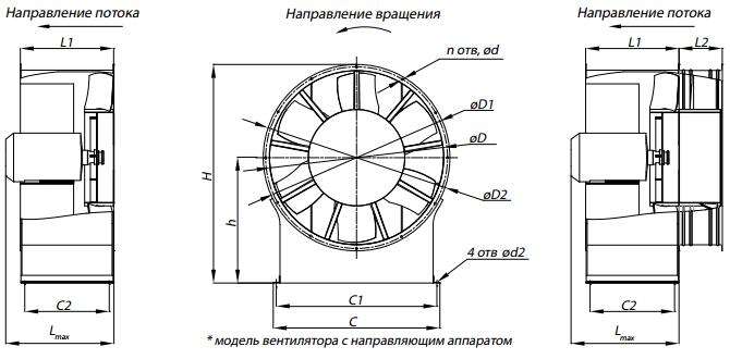 габариты 25-188