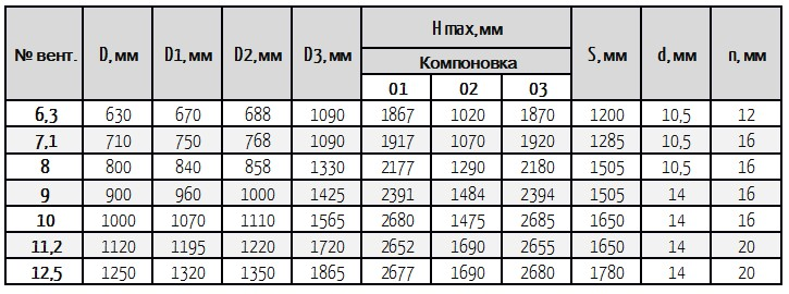 размеры вкоп 30-160