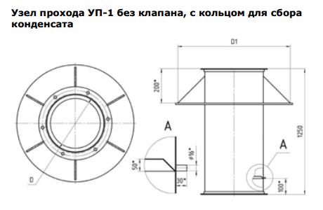 уп-1с