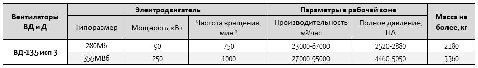 вд13,5