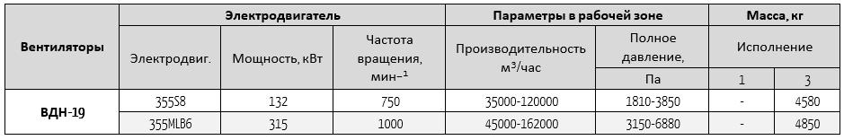 вдн19