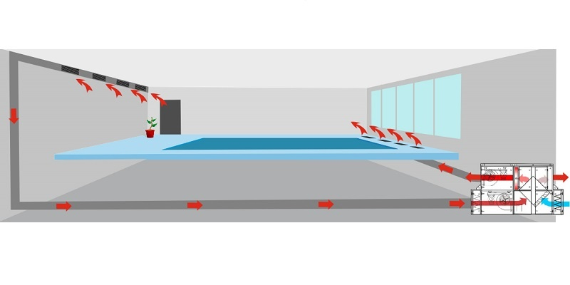 вентиляция бассейна