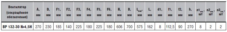 размеры вр 132-30-4,5н