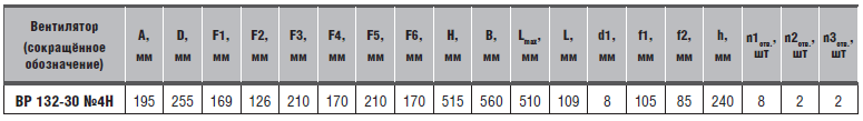размеры вр 132-30-4н