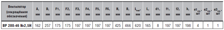 размеры характеристики вр 280-46-2,5н