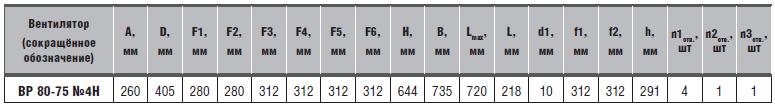 размеры ВР 80-75-4Н