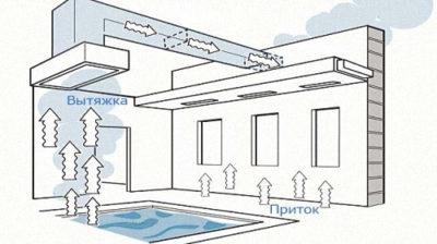 бассейн вент