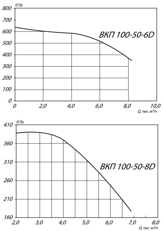 а100-50