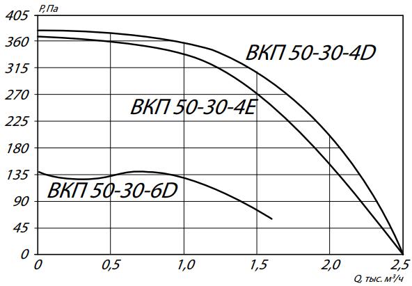 а50-30