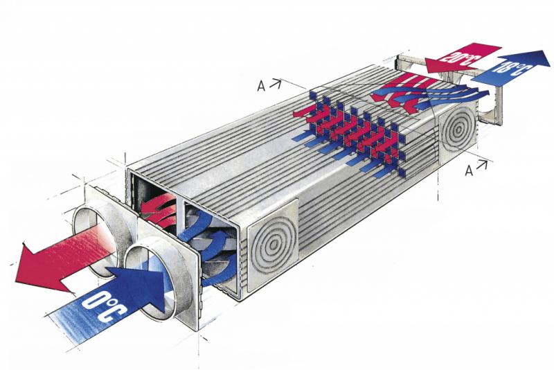 Теплообменники пластинчатые для приточной вентиляции STEELTEX COOPER - Промывка теплообменников Владимир