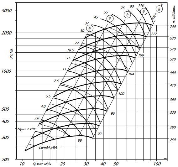 а300-10