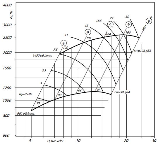 а300-5