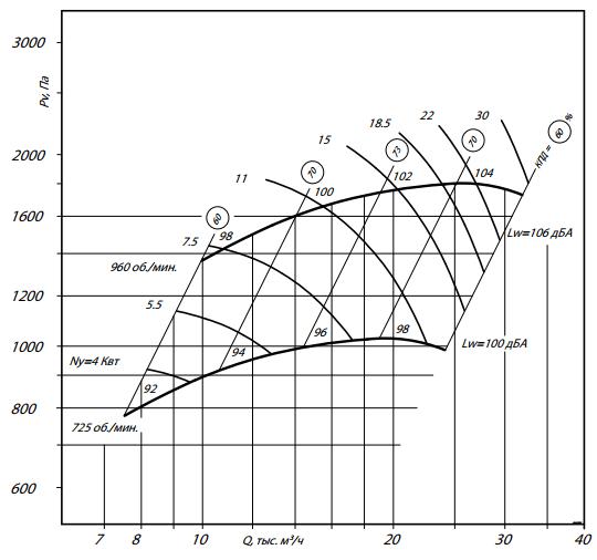 а300-6,3-5