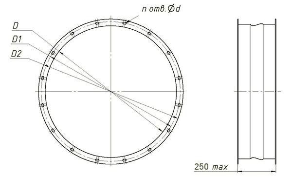 вгт круглая