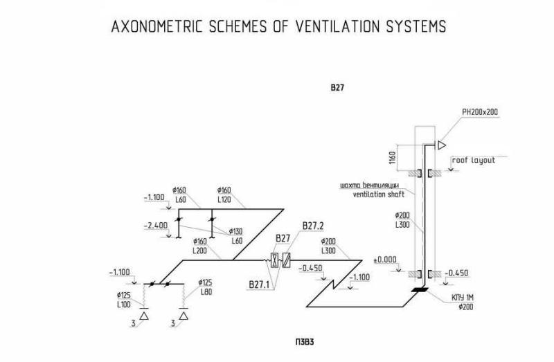 Axonometry ventilation scheme