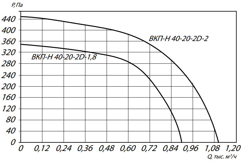 а40-20