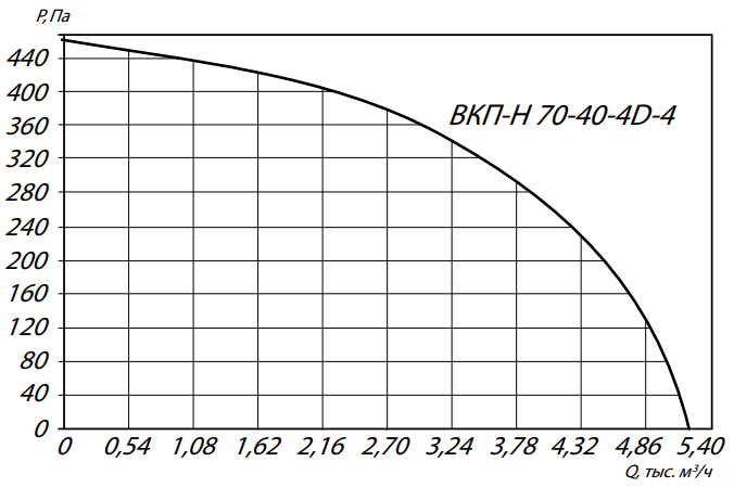 а70-40
