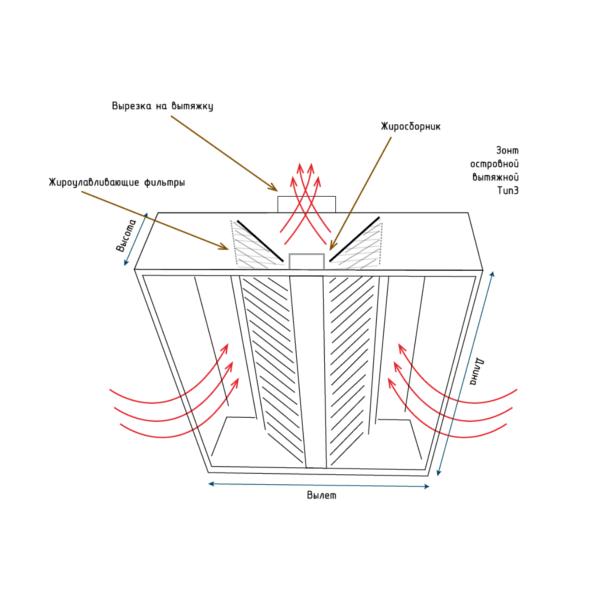 Обледенение вытяжного зонта при естественной вентиляции