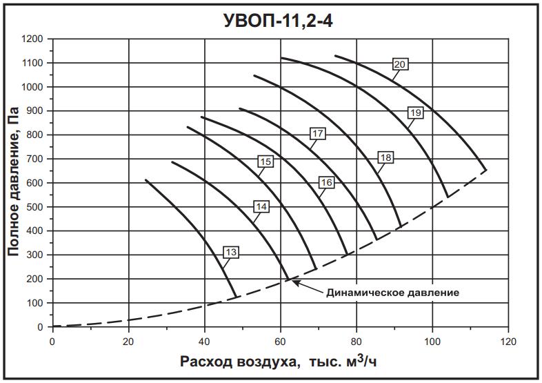 а-11,2-4